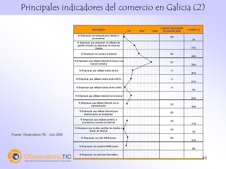 40 Fuente: Observatorio TIC. Julio 2004 Principales indicadores del comercio en Galicia (2)