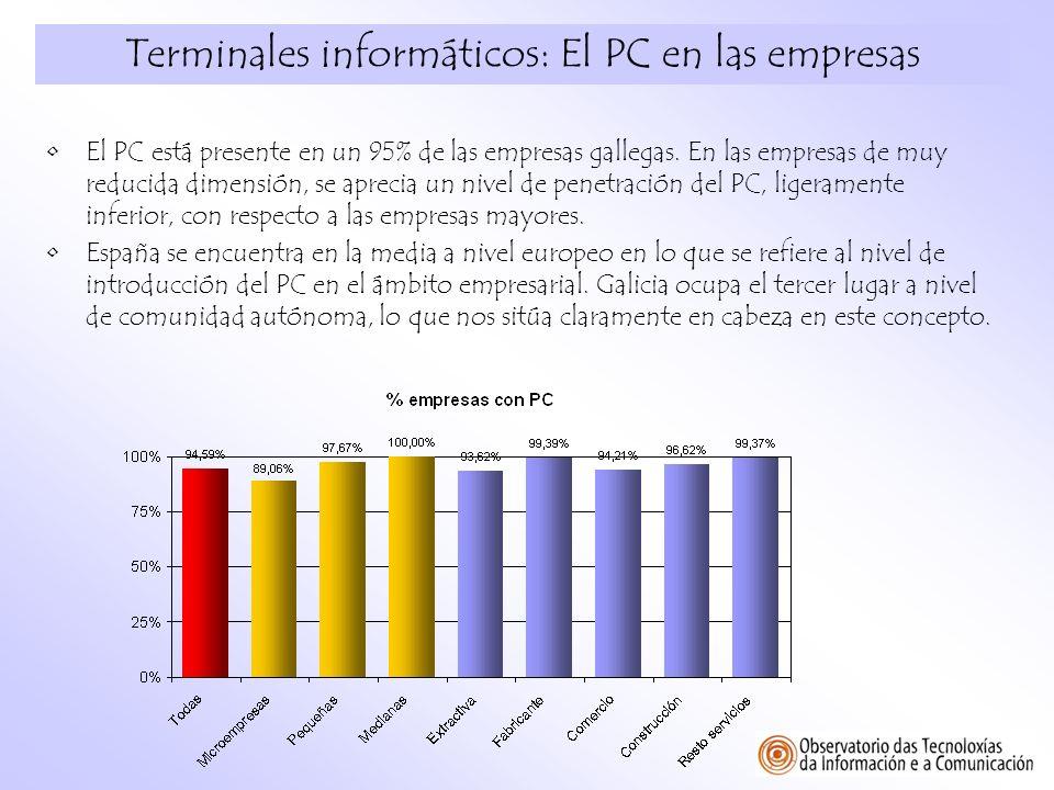 Terminales informáticos: El PC en las empresas El PC está presente en un 95% de las empresas gallegas. En las empresas de muy reducida dimensión, se a