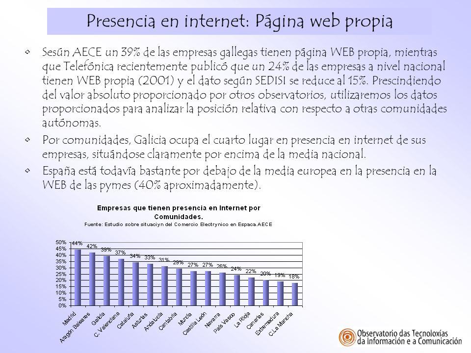 Presencia en internet: Página web propia Sesún AECE un 39% de las empresas gallegas tienen página WEB propia, mientras que Telefónica recientemente pu