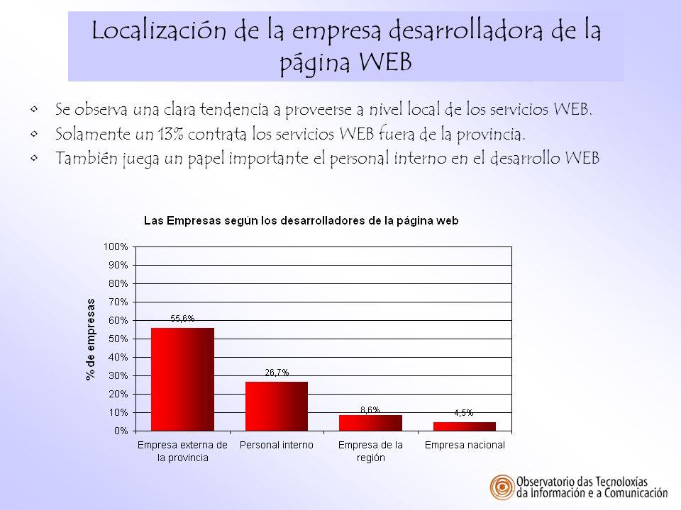 Localización de la empresa desarrolladora de la página WEB Se observa una clara tendencia a proveerse a nivel local de los servicios WEB. Solamente un