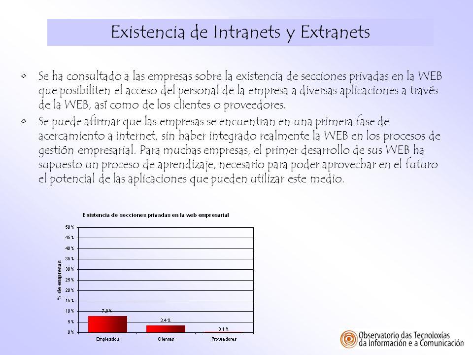 Existencia de Intranets y Extranets Se ha consultado a las empresas sobre la existencia de secciones privadas en la WEB que posibiliten el acceso del