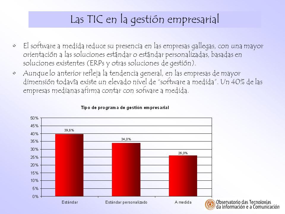 Las TIC en la gestión empresarial El software a medida reduce su presencia en las empresas gallegas, con una mayor orientación a las soluciones estánd