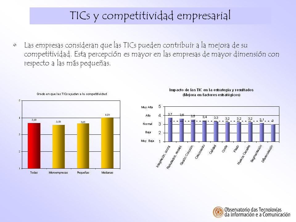 TICs y competitividad empresarial Las empresas consideran que las TICs pueden contribuir a la mejora de su competitividad. Esta percepción es mayor en