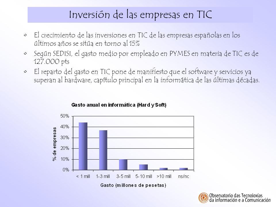 Inversión de las empresas en TIC El crecimiento de las inversiones en TIC de las empresas españolas en los últimos años se sitúa en torno al 15% Según
