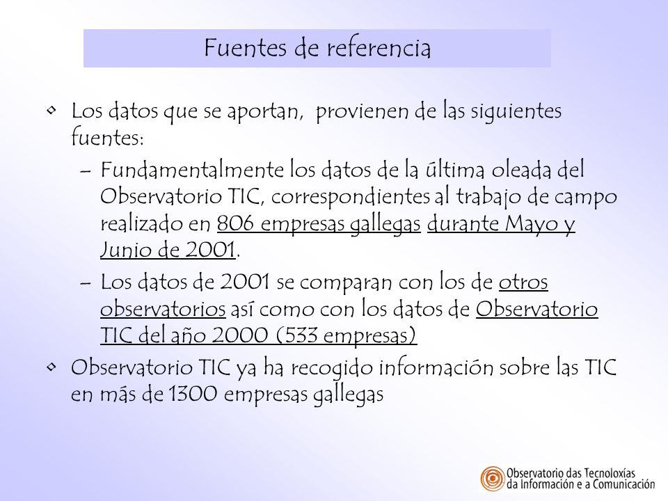 ENCUESTACIÓN OLEADA 2.001: FICHA TÉCNICA Ambito Geográfico: Comunidad Autónoma de Galicia Universo:10.000 primeras empresas (ARDÁN 2000) Tamaño muestral: 806 encuestas, 775 válidas.