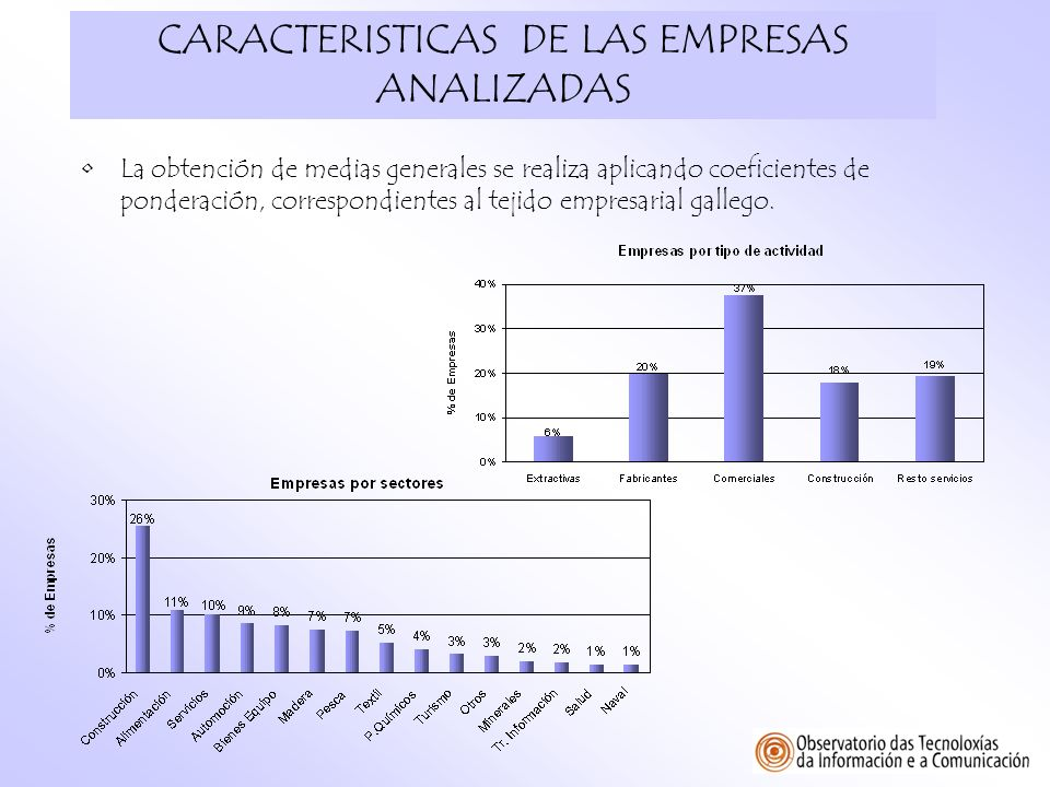 CARACTERISTICAS DE LAS EMPRESAS ANALIZADAS La obtención de medias generales se realiza aplicando coeficientes de ponderación, correspondientes al teji