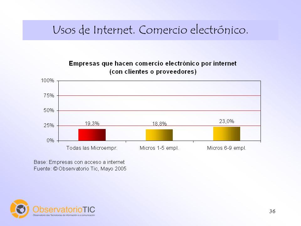 37 Usos de Internet. Comercio electrónico.