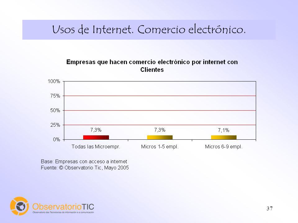 38 Usos de Internet. Comercio electrónico.
