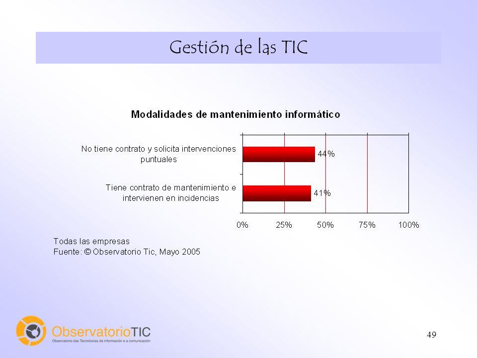 50 Gestión de las TIC