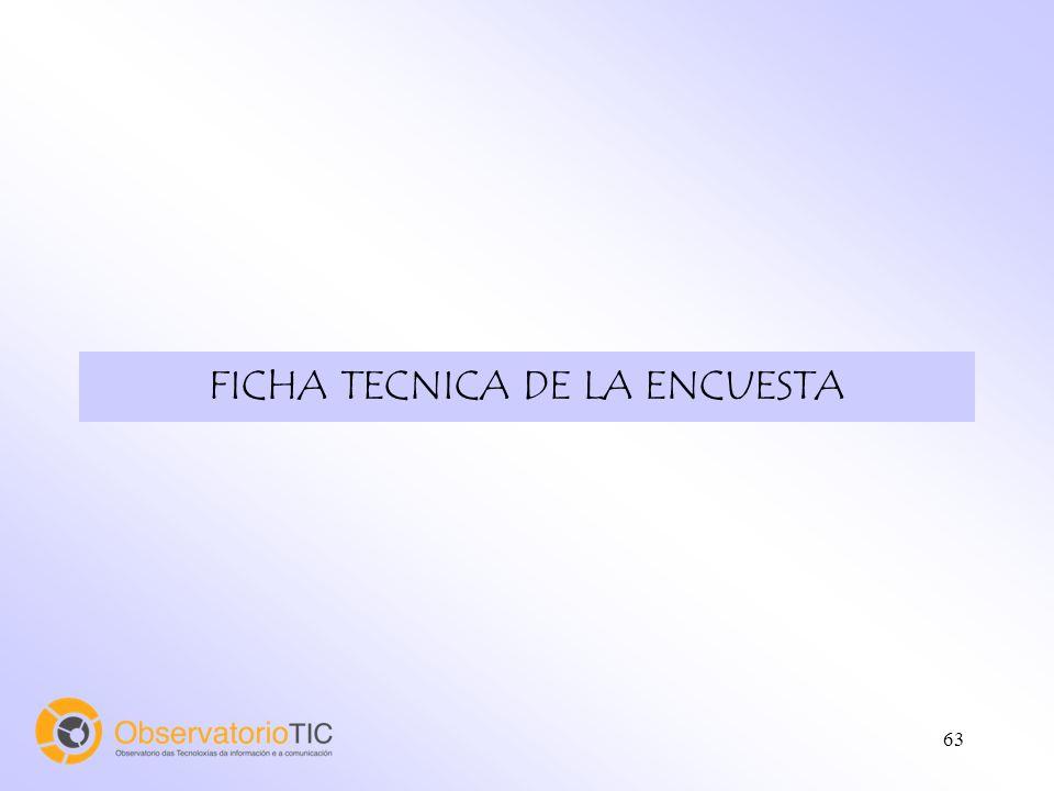 64 Ficha resumen de la encuesta telefónica Universo: Microempresas de Galicia de 1 a 9 empleados (55.075 empresas).