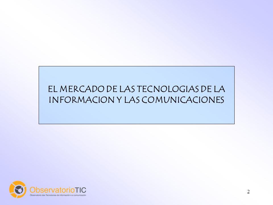 2 EL MERCADO DE LAS TECNOLOGIAS DE LA INFORMACION Y LAS COMUNICACIONES
