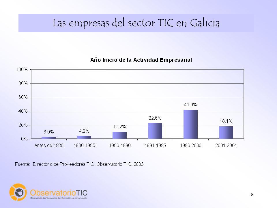 8 Las empresas del sector TIC en Galicia