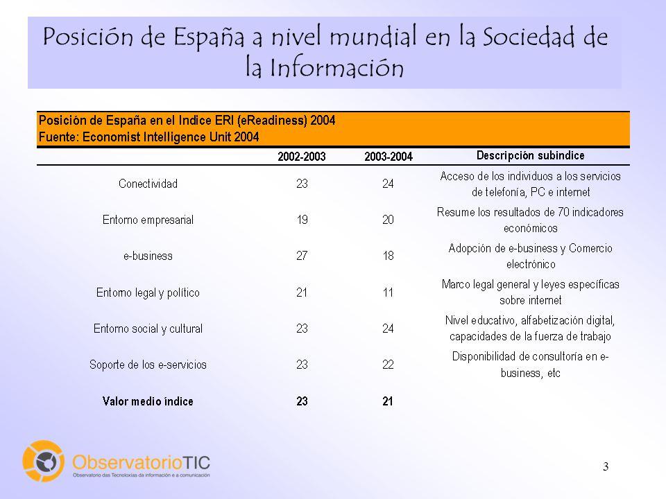 3 Posición de España a nivel mundial en la Sociedad de la Información