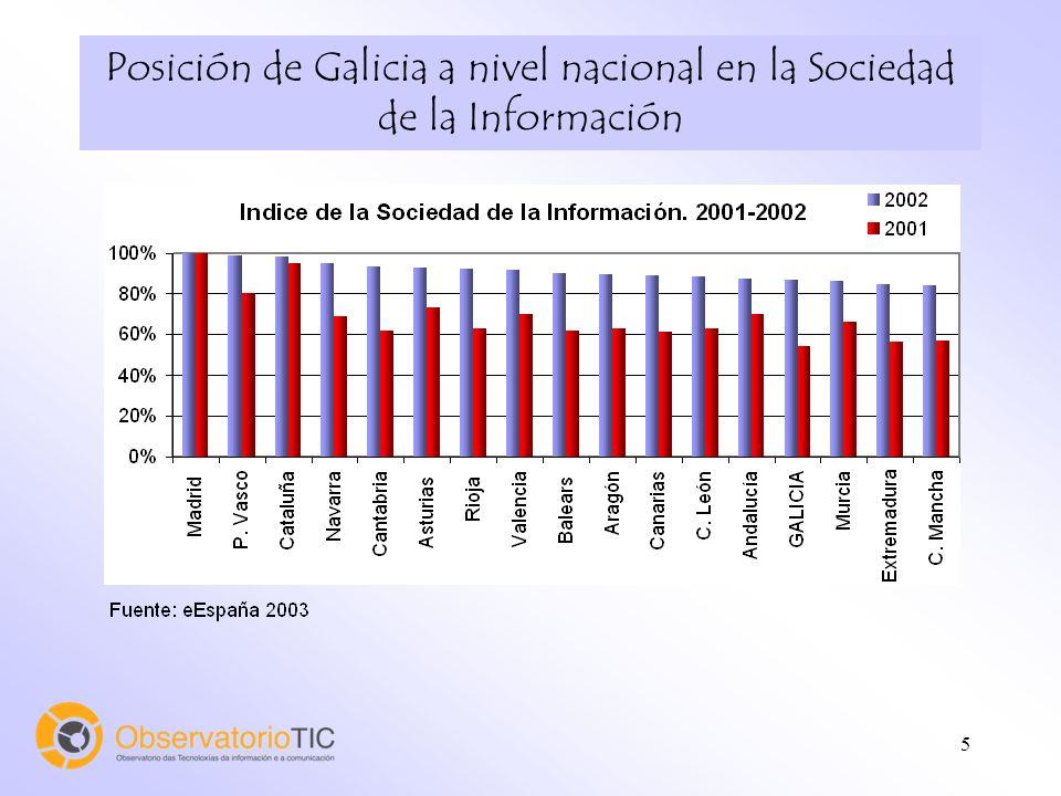 5 Posición de Galicia a nivel nacional en la Sociedad de la Información