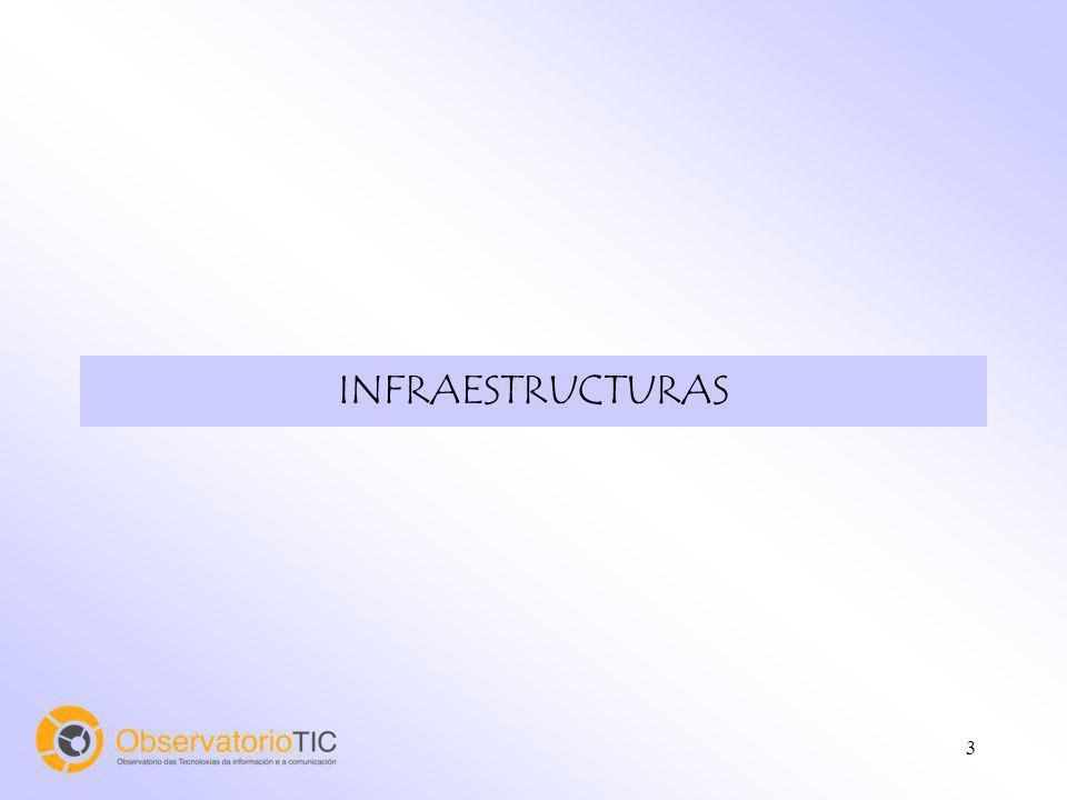 3 INFRAESTRUCTURAS