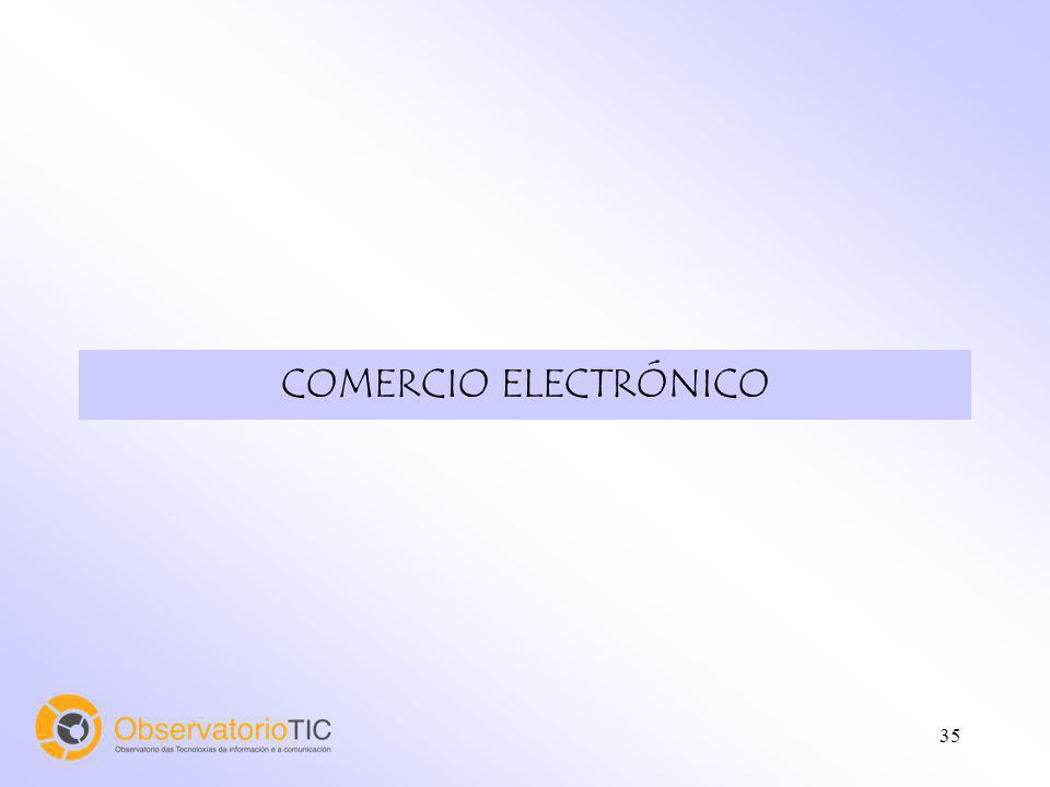 35 COMERCIO ELECTRÓNICO