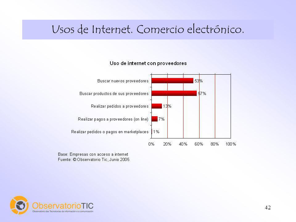 42 Usos de Internet. Comercio electrónico.