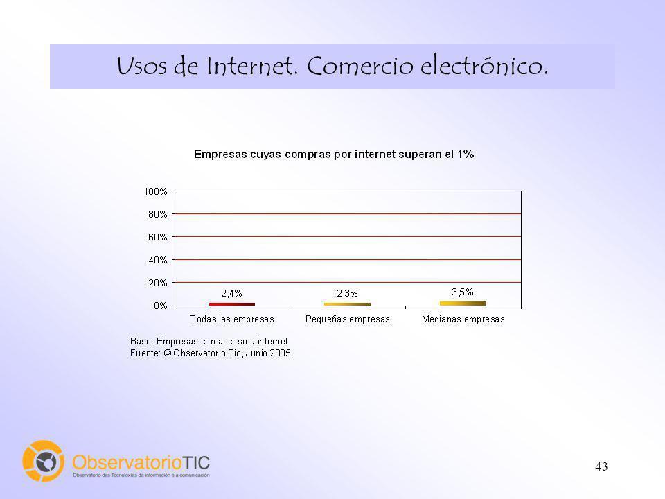 43 Usos de Internet. Comercio electrónico.