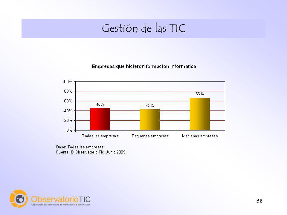 58 Gestión de las TIC