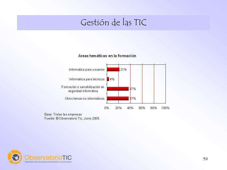 59 Gestión de las TIC