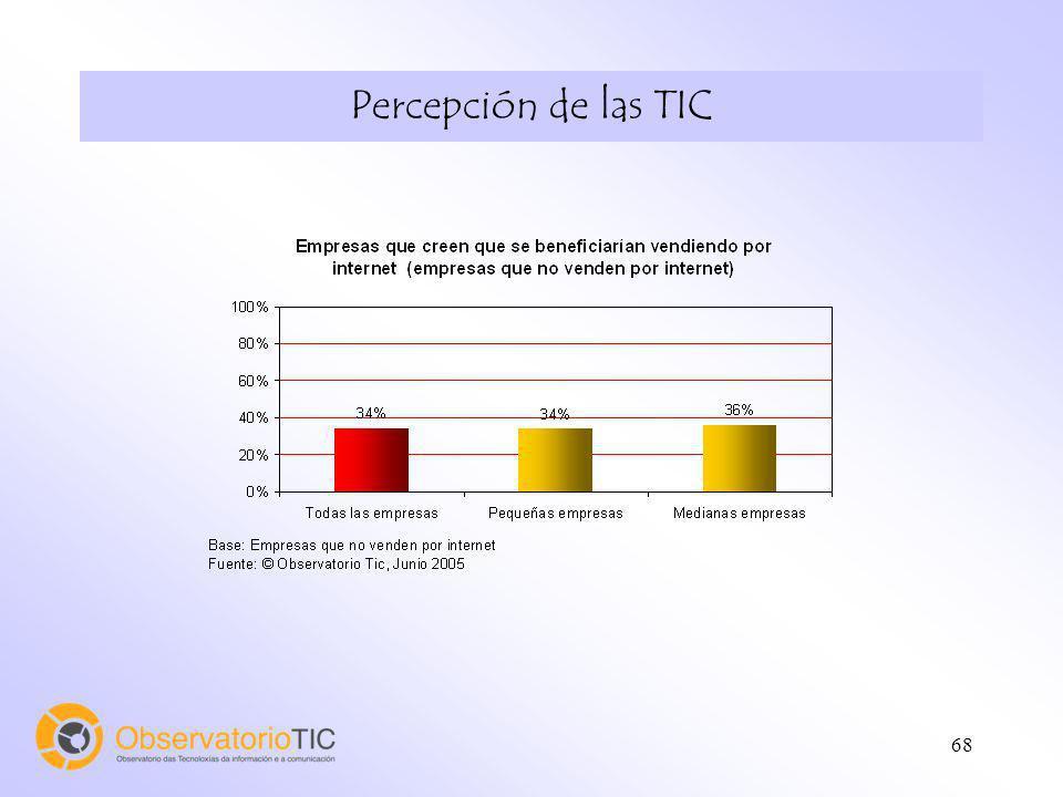 68 Percepción de las TIC