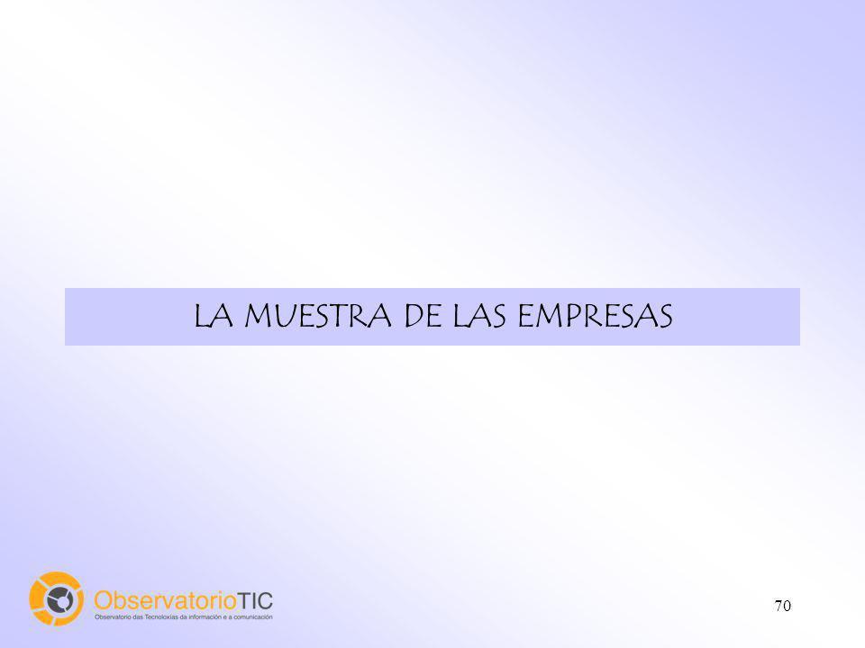 70 LA MUESTRA DE LAS EMPRESAS
