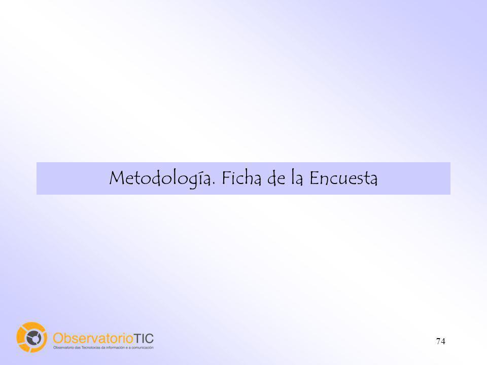 74 Metodología. Ficha de la Encuesta