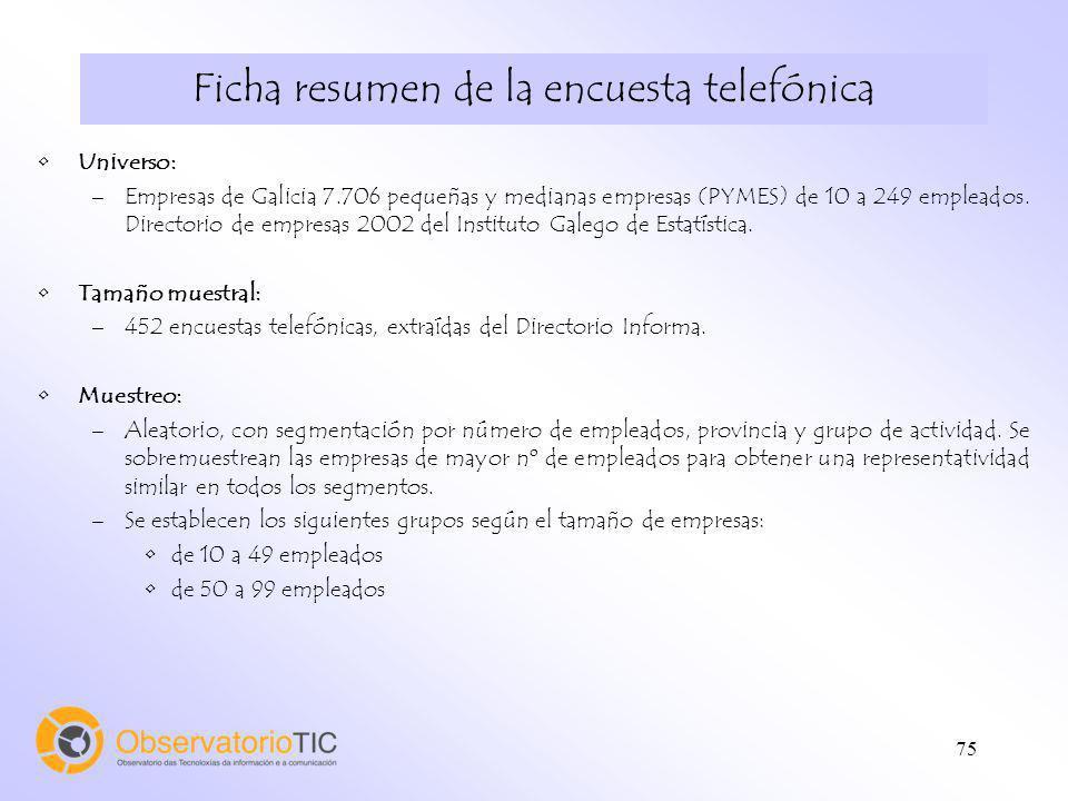 75 Ficha resumen de la encuesta telefónica Universo: –Empresas de Galicia 7.706 pequeñas y medianas empresas (PYMES) de 10 a 249 empleados. Directorio