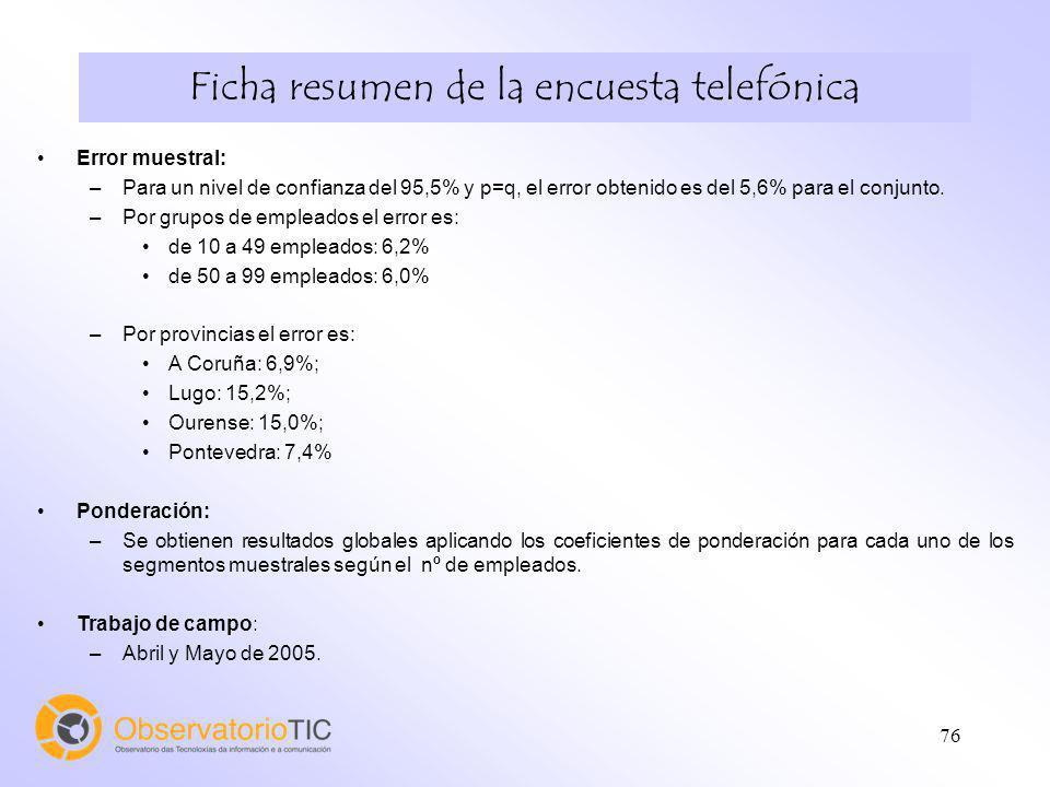 76 Ficha resumen de la encuesta telefónica Error muestral: –Para un nivel de confianza del 95,5% y p=q, el error obtenido es del 5,6% para el conjunto.