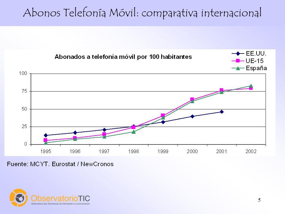 5 Abonos Telefonía Móvil: comparativa internacional