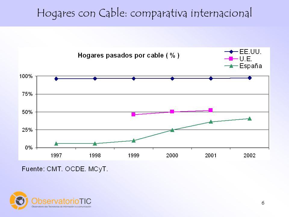 6 Hogares con Cable: comparativa internacional