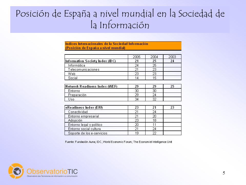 6 Posición de España a nivel europeo en la Sociedad de la Información Fuente: SIBIS 2003.