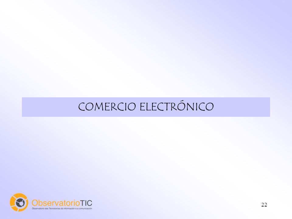 22 COMERCIO ELECTRÓNICO
