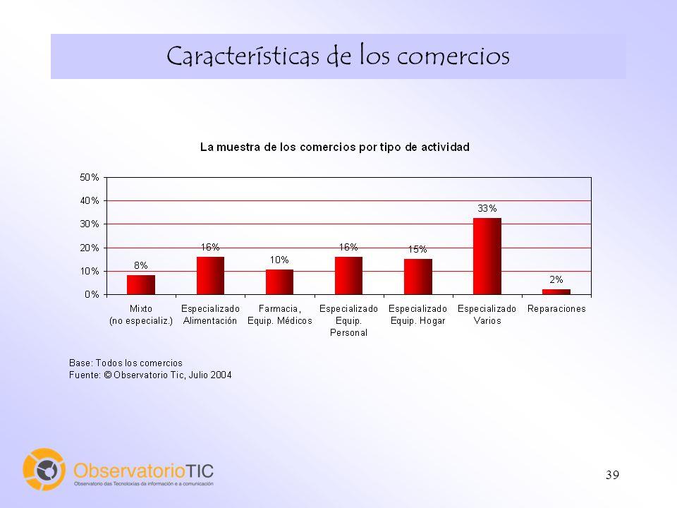 39 Características de los comercios