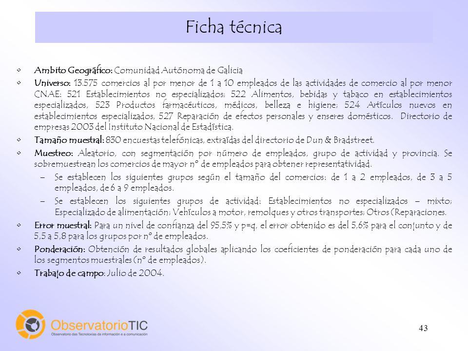 43 Ficha técnica Ambito Geográfico: Comunidad Autónoma de Galicia Universo: 13.575 comercios al por menor de 1 a 10 empleados de las actividades de co
