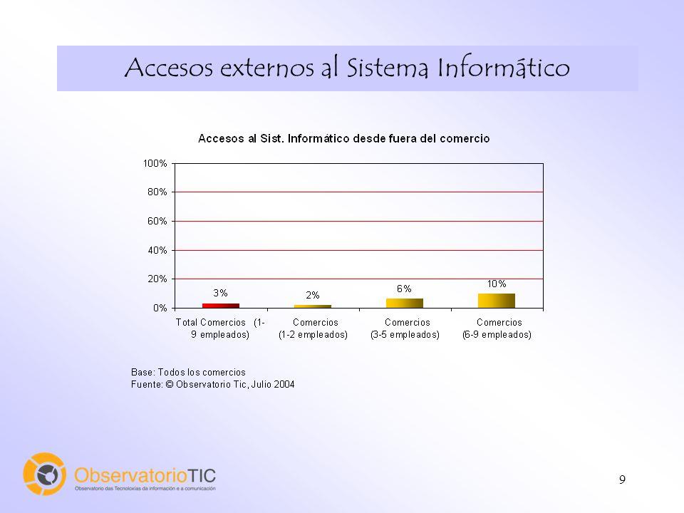 9 Accesos externos al Sistema Informático