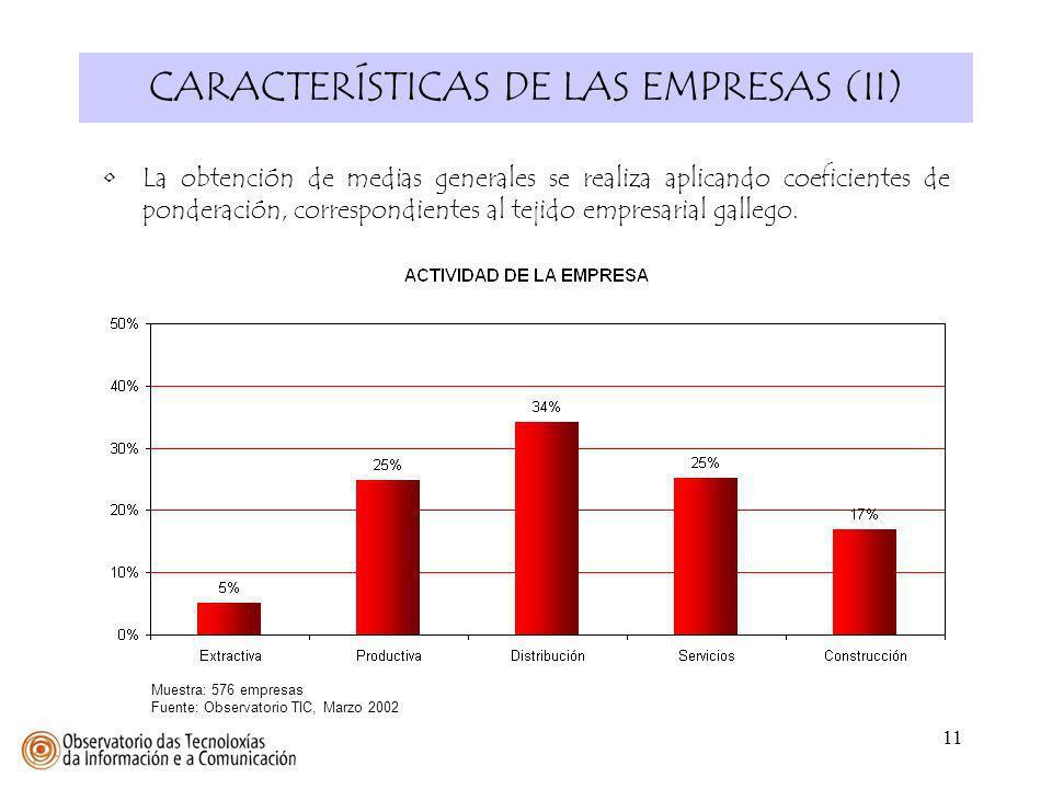 11 CARACTERÍSTICAS DE LAS EMPRESAS (II) La obtención de medias generales se realiza aplicando coeficientes de ponderación, correspondientes al tejido