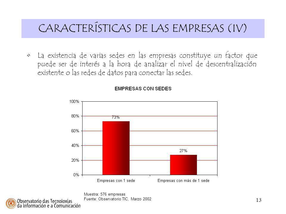 13 CARACTERÍSTICAS DE LAS EMPRESAS (IV) Muestra: 576 empresas Fuente: Observatorio TIC, Marzo 2002 La existencia de varias sedes en las empresas const