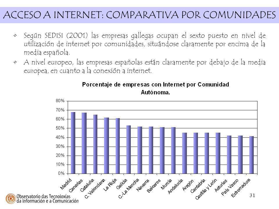 31 ACCESO A INTERNET: COMPARATIVA POR COMUNIDADES Según SEDISI (2001) las empresas gallegas ocupan el sexto puesto en nivel de utilización de internet