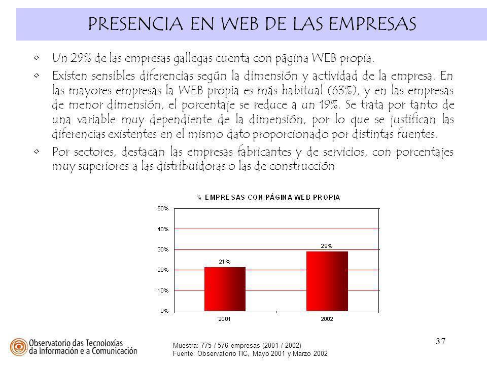 37 PRESENCIA EN WEB DE LAS EMPRESAS Muestra: 775 / 576 empresas (2001 / 2002) Fuente: Observatorio TIC, Mayo 2001 y Marzo 2002 Un 29% de las empresas