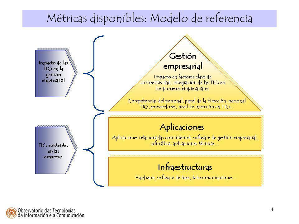 4 Métricas disponibles: Modelo de referencia