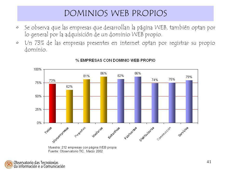 41 DOMINIOS WEB PROPIOS Se observa que las empresas que desarrollan la página WEB, también optan por lo general por la adquisición de un dominio WEB p