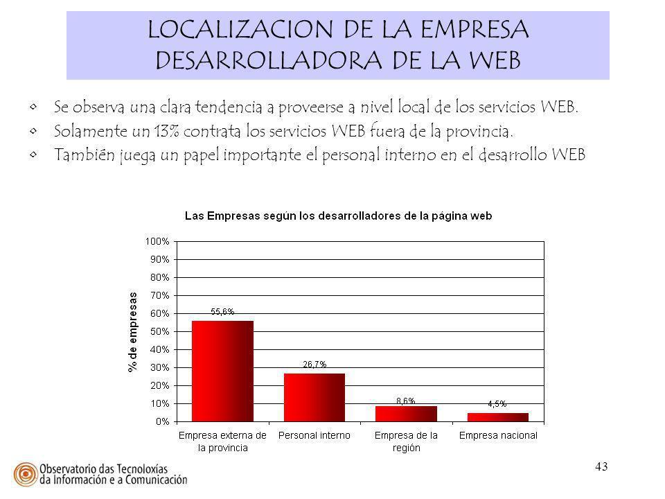 43 LOCALIZACION DE LA EMPRESA DESARROLLADORA DE LA WEB Se observa una clara tendencia a proveerse a nivel local de los servicios WEB. Solamente un 13%