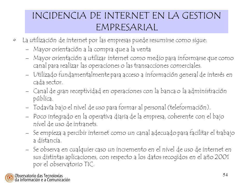 54 INCIDENCIA DE INTERNET EN LA GESTION EMPRESARIAL La utilización de internet por las empresas puede resumirse como sigue: –Mayor orientación a la co