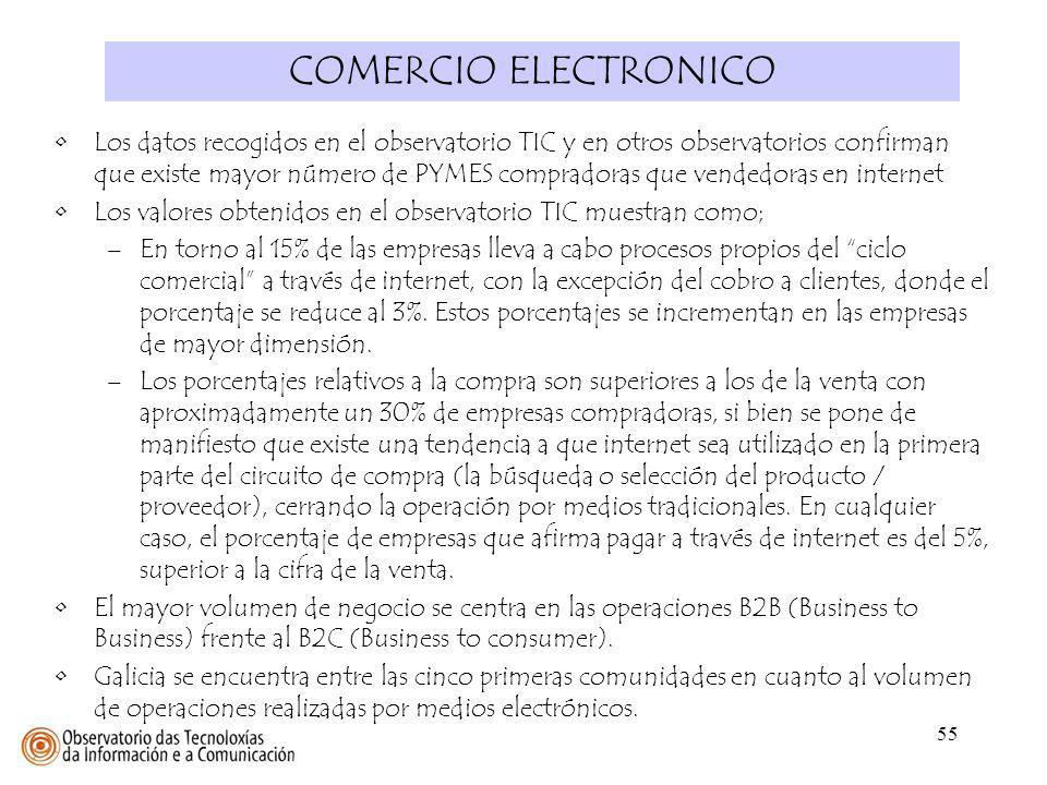 55 COMERCIO ELECTRONICO Los datos recogidos en el observatorio TIC y en otros observatorios confirman que existe mayor número de PYMES compradoras que
