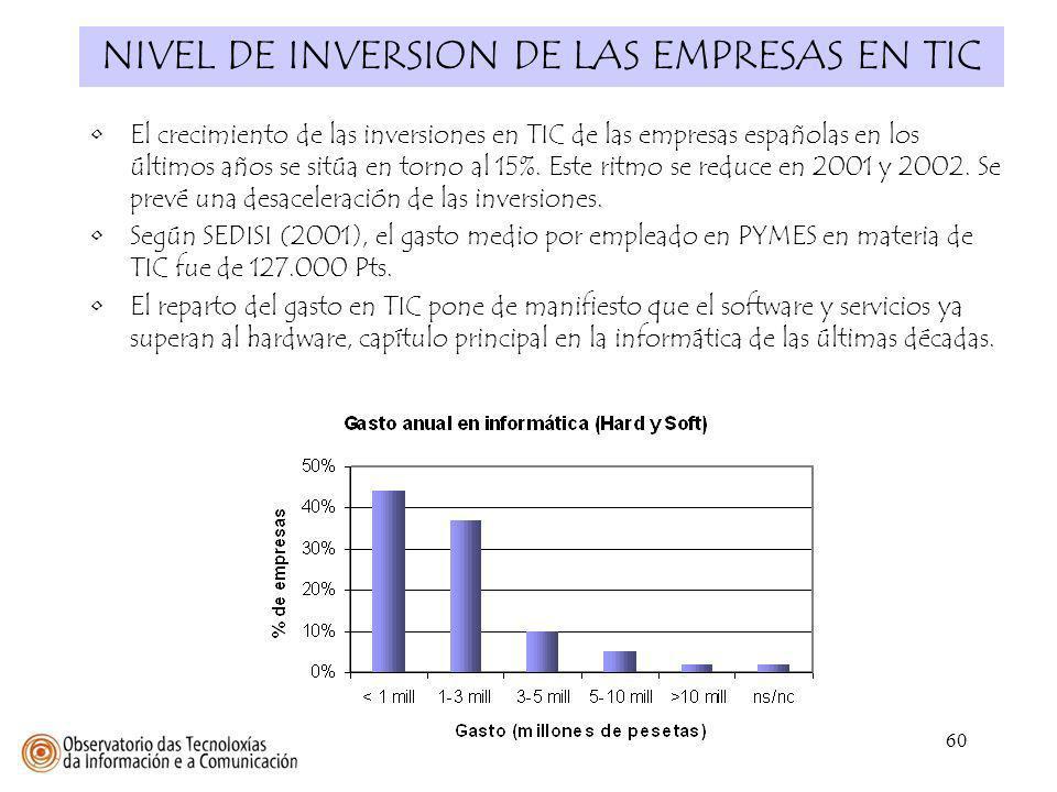 60 NIVEL DE INVERSION DE LAS EMPRESAS EN TIC El crecimiento de las inversiones en TIC de las empresas españolas en los últimos años se sitúa en torno