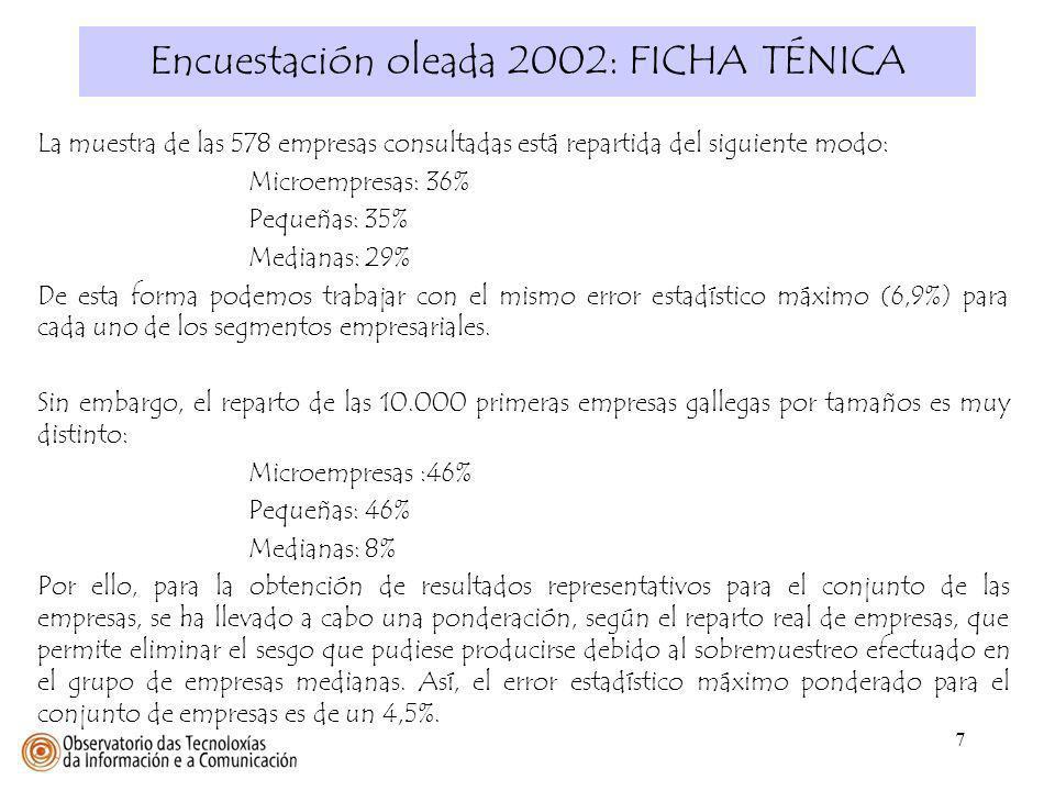 7 Encuestación oleada 2002: FICHA TÉNICA La muestra de las 578 empresas consultadas está repartida del siguiente modo: Microempresas: 36% Pequeñas: 35