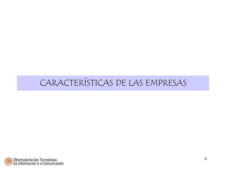 40 PRESENCIA EN WEB: COMPARATIVA POR COMUNIDADES AUTONOMAS Por comunidades, Galicia ocupa el tercer lugar en presencia en internet de sus empresas, situándose claramente por encima de la media nacional.