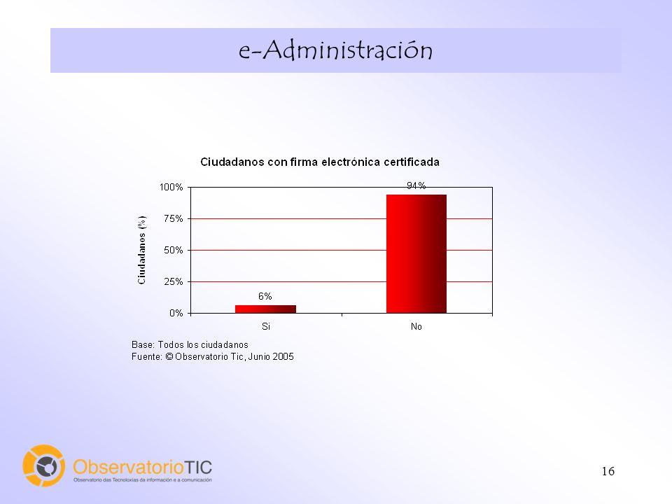 16 e-Administración