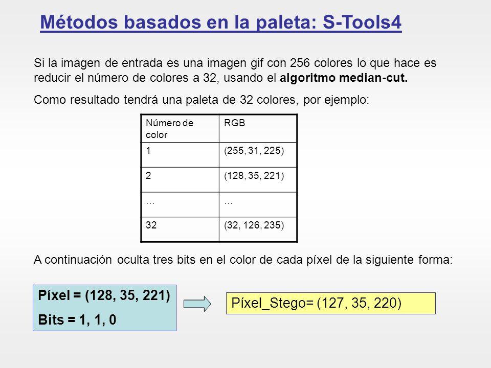 Métodos basados en la paleta: S-Tools4 Si la imagen de entrada es una imagen gif con 256 colores lo que hace es reducir el número de colores a 32, usa